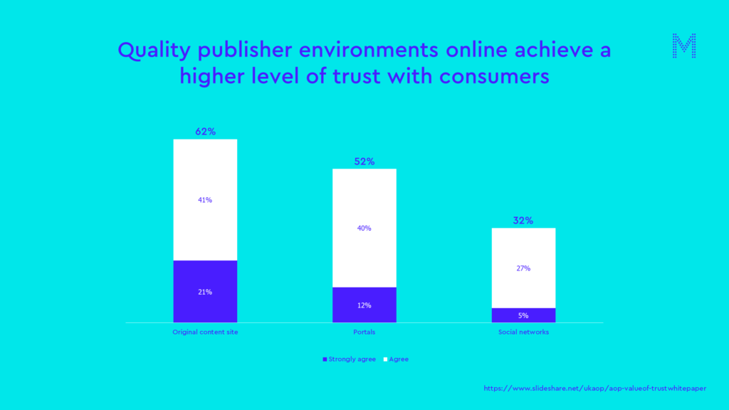 Quality publisher environments and trust