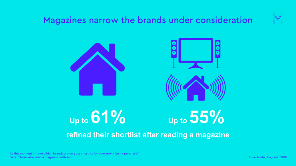 magazines narrow the brands under consideration