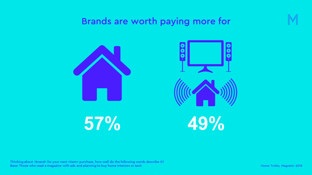 brands are worth paying more for