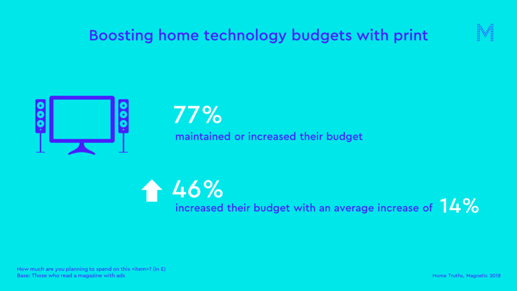 Boosting home technology budgets with print
