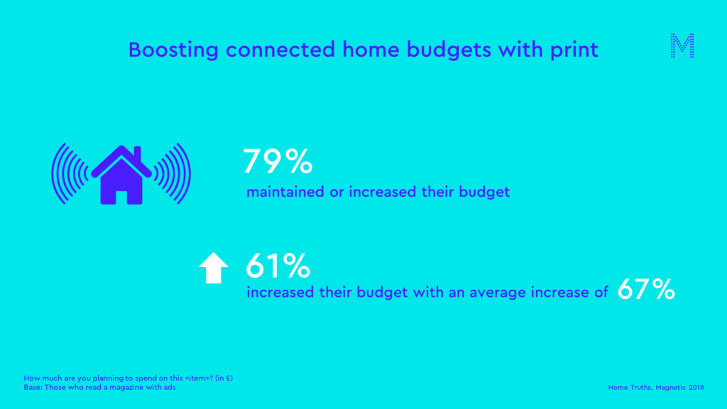 Boosting connected home budgets with print