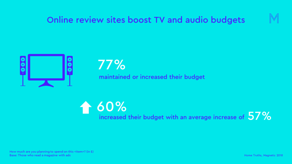 Online review sites boost TV and audio budgets