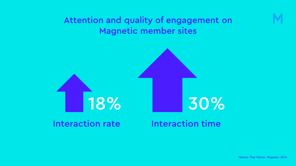 Attention and quality of engagement on