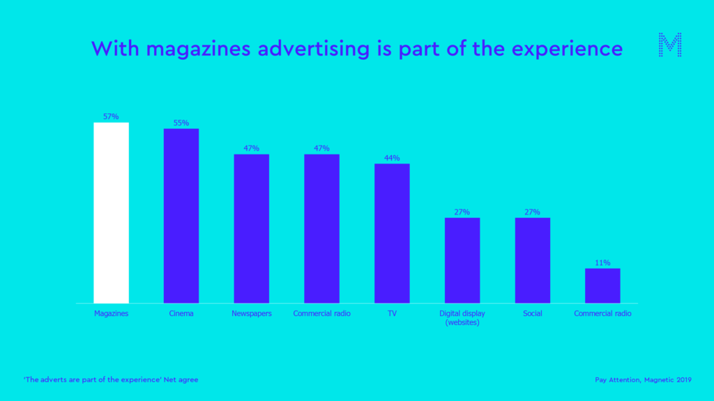 With magazines advertising is part of the experience