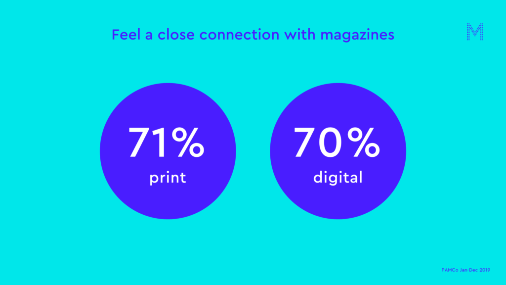 Feel a close connection with magazines